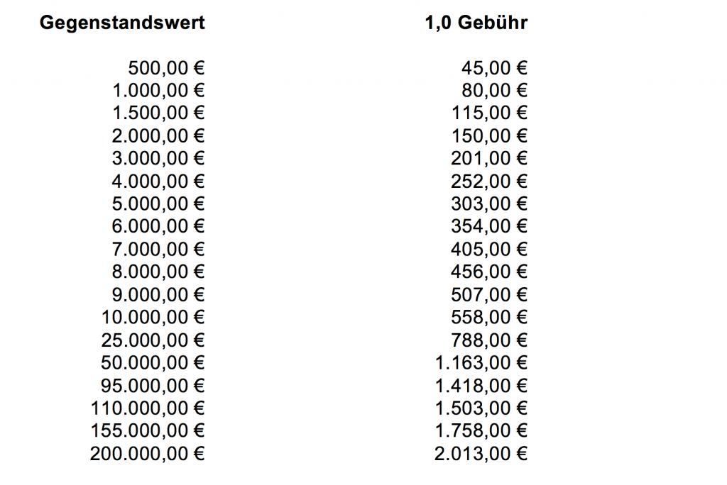 tabelle-1024x684